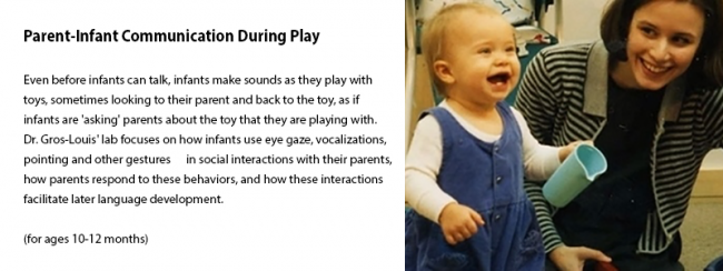 Parent-Infant Communication During Play